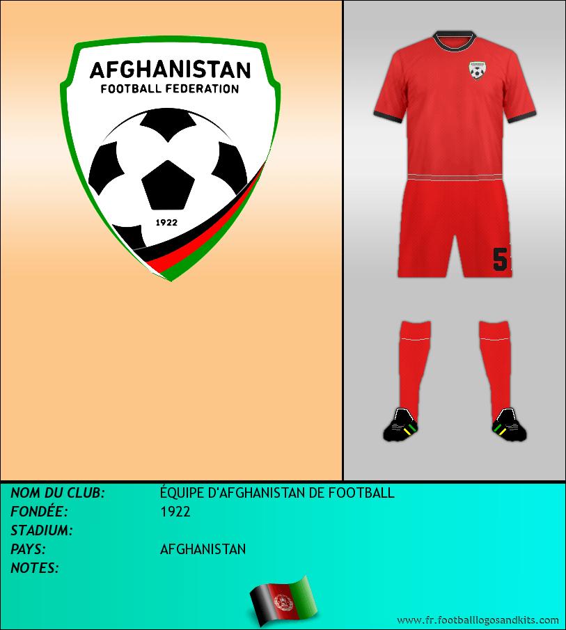 Logo de ÉQUIPE D'AFGHANISTAN DE FOOTBALL
