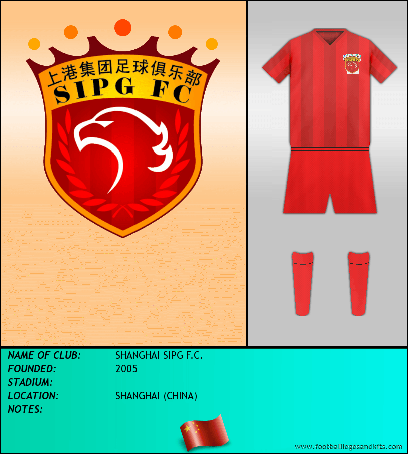 Logo Of Shanghai Sipg F C