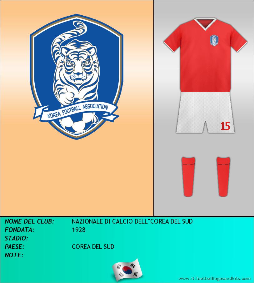 Logo di nazionale di calcio dell 39 39 corea del sud for Interno delle piantagioni del sud
