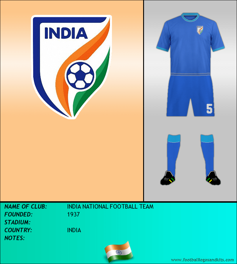 huge discount c43ed dd34d Logo of INDIA NATIONAL FOOTBALL TEAM
