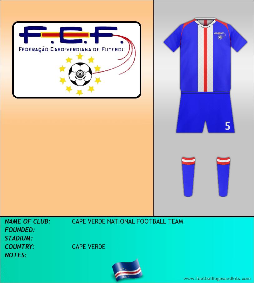 Logo of SELECCIÓN CABOVERDIANA DE FÚTBOL