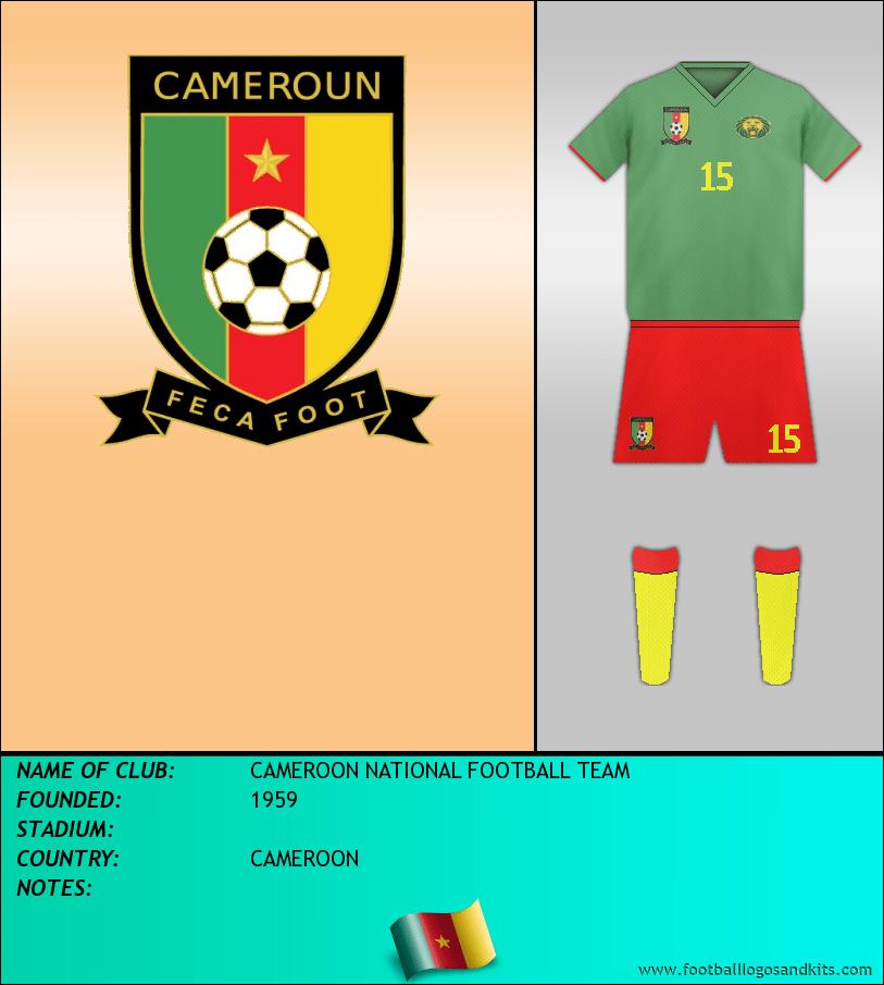 Logo of SELECCIÓN CAMERUNESA