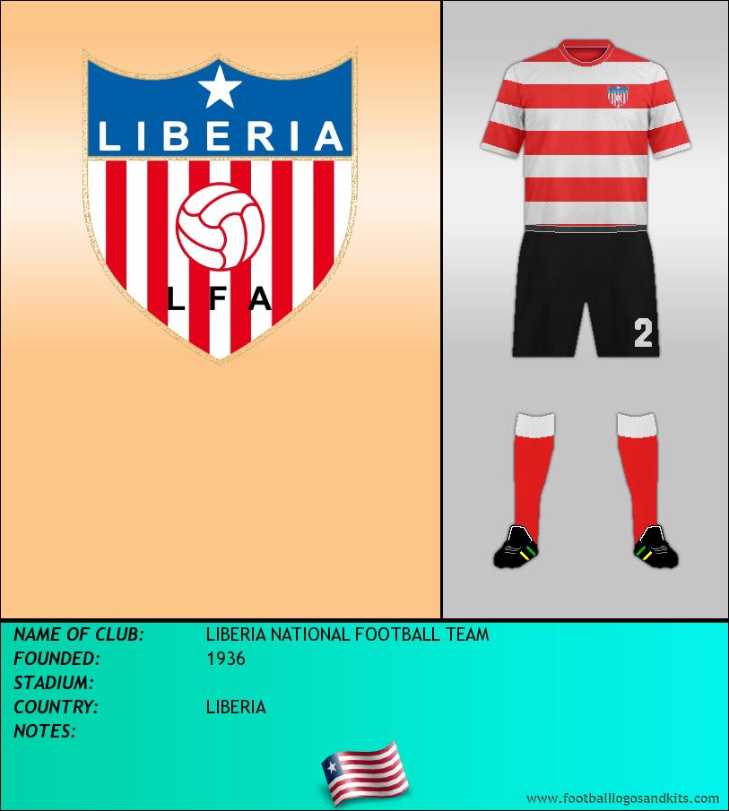 Logo of SELECCIÓN DE LIBERIA