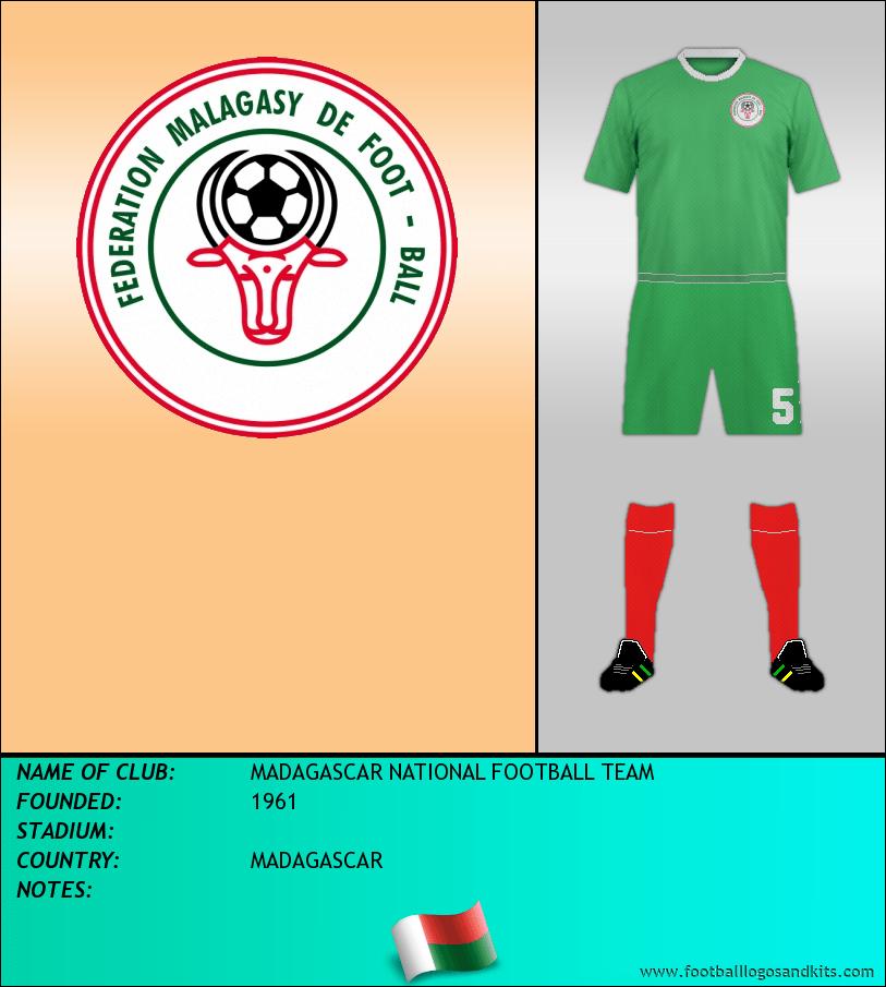 Logo of SELECCIÓN DE MADAGASCAR