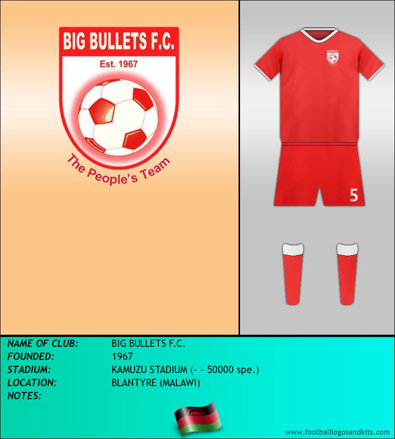 Logo of BIG BULLETS F.C.