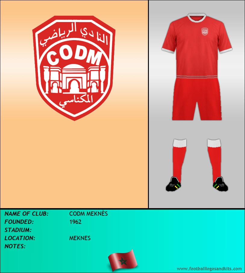 Logo of CODM MEKNÈS