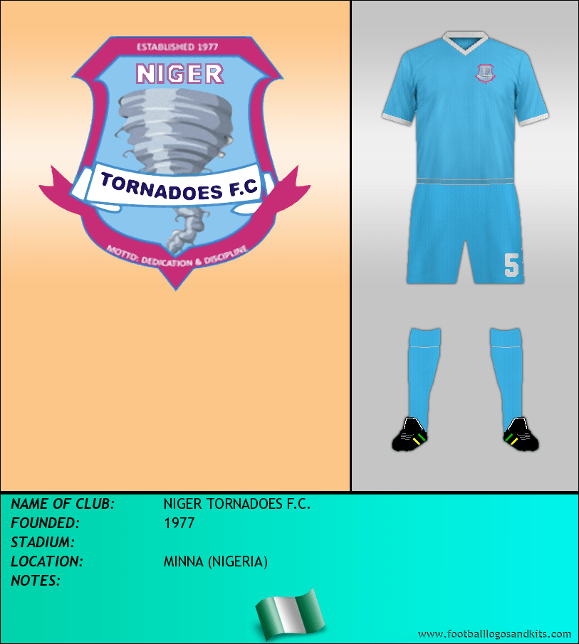 Logo of NIGER TORNADOES F.C.