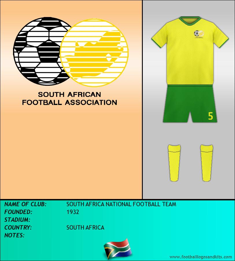 Logo of SELECCIÓN SUDÁFRICANA