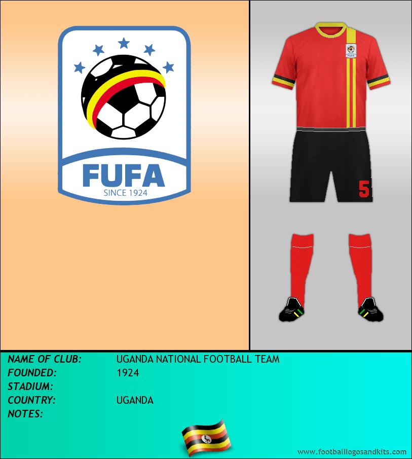 Logo of SELECCIÓN DE UGANDA
