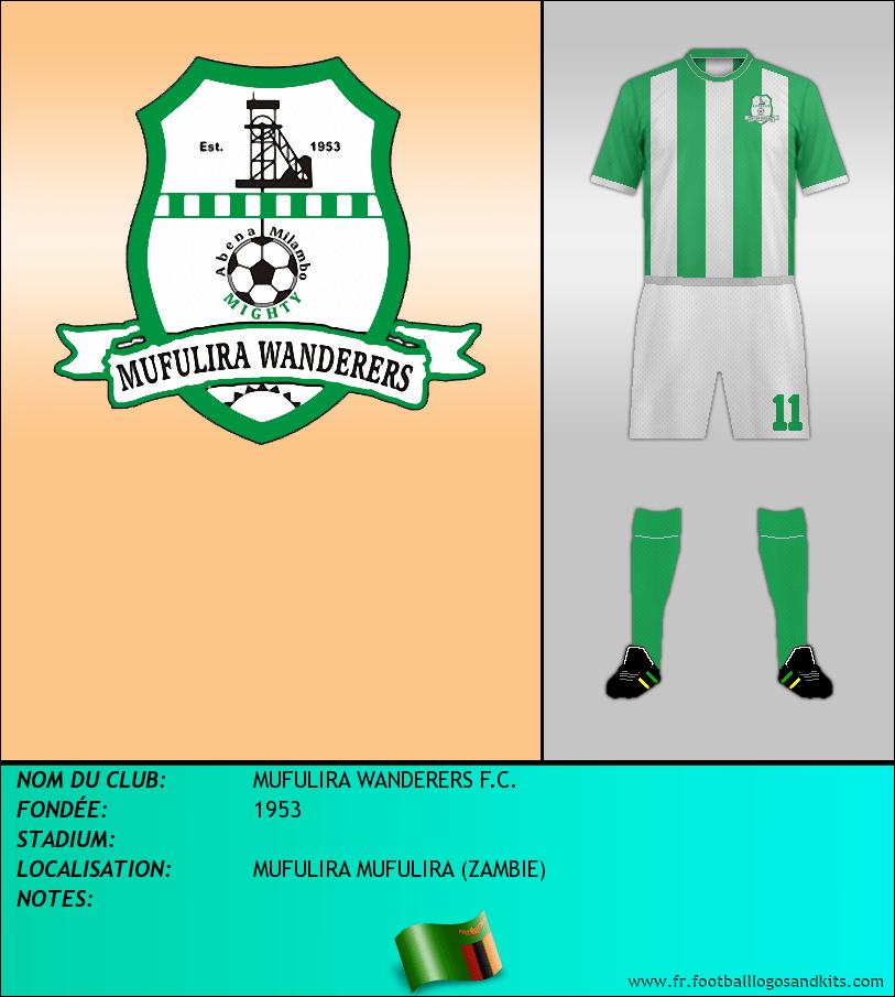 Logo de MUFULIRA WANDERERS F.C.