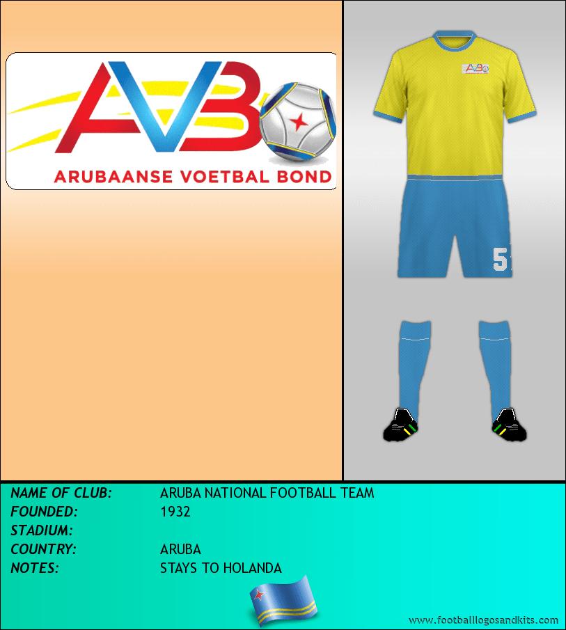 Logo of ARUBA NATIONAL FOOTBALL TEAM