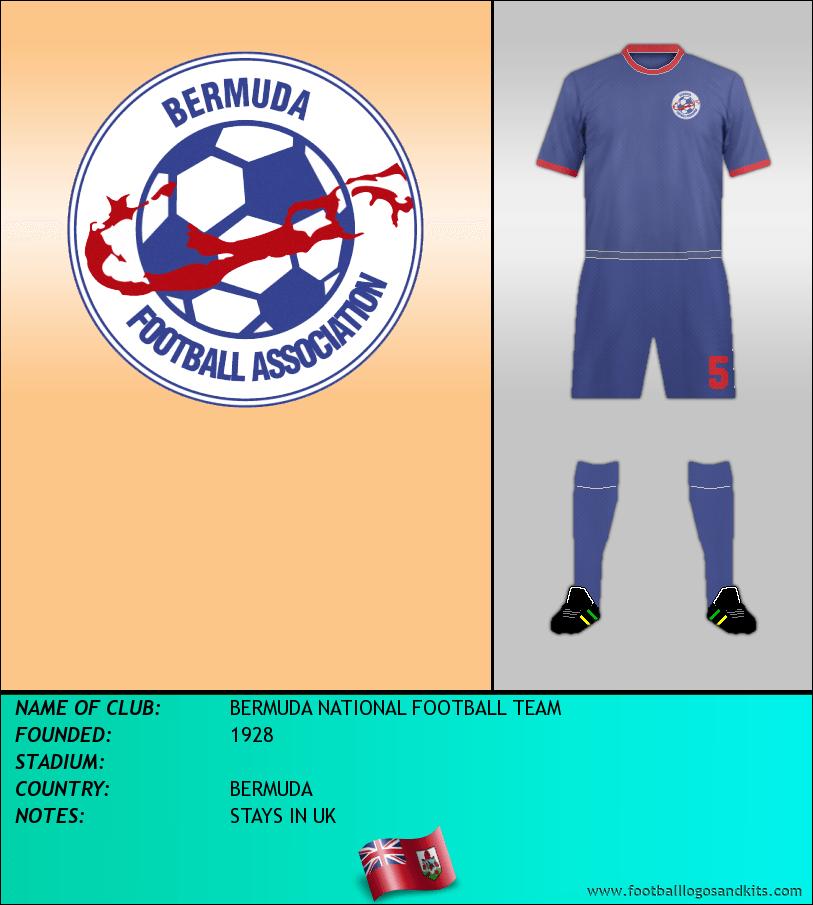 Logo of SELECCIÓN DE BERMUDAS
