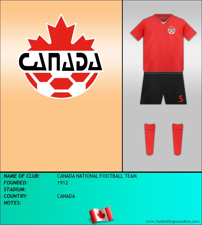 Logo of SELECCIÓN  CANADIENSE