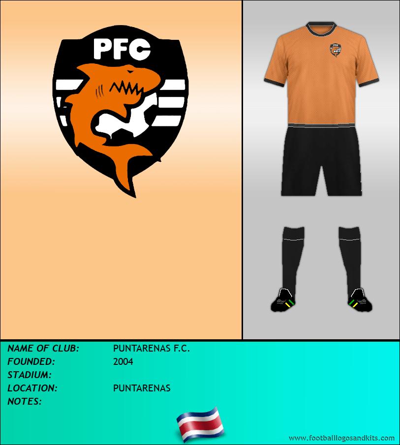 Logo of PUNTARENAS F.C.