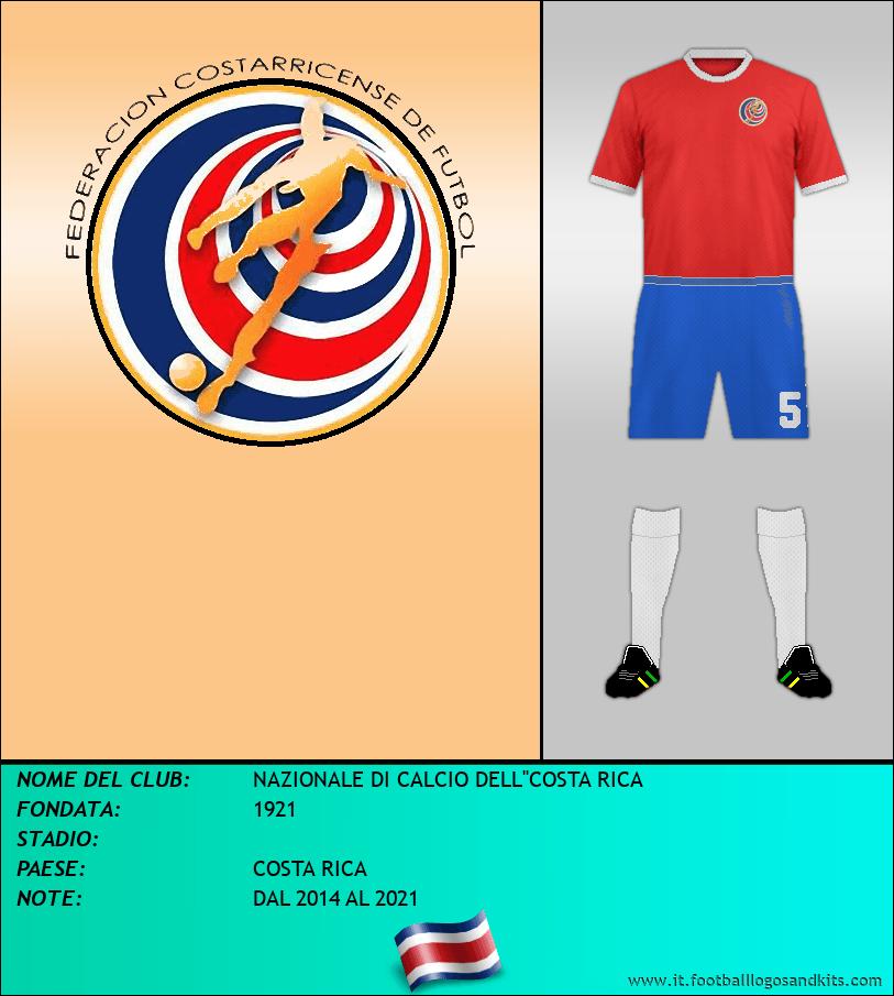 Logo di NAZIONALE DI CALCIO DELL''COSTA RICA