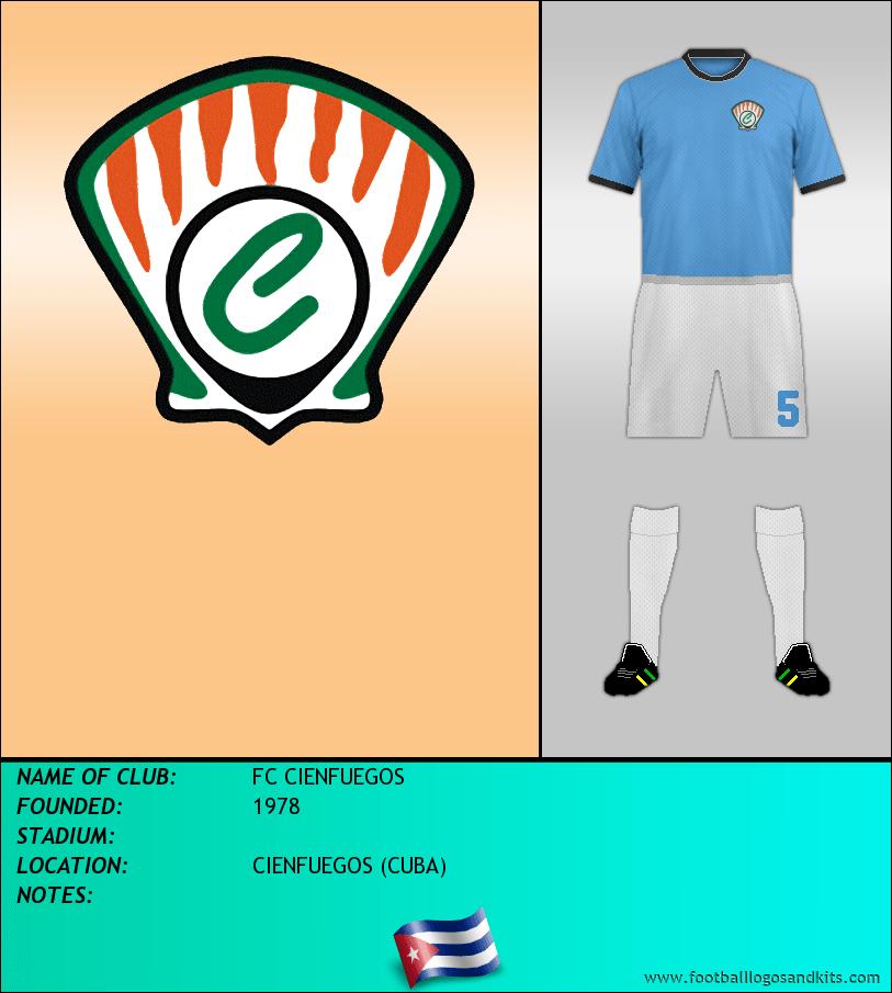 Logo of FC CIENFUEGOS