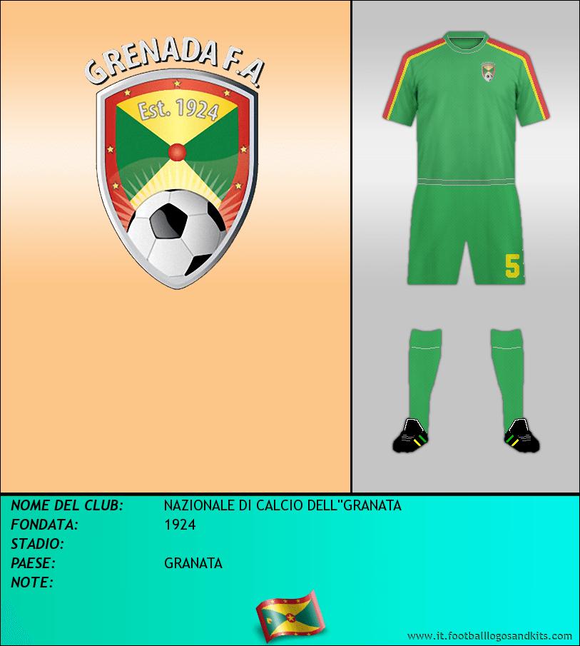 Logo di SELECCIÓN DE GRANADA