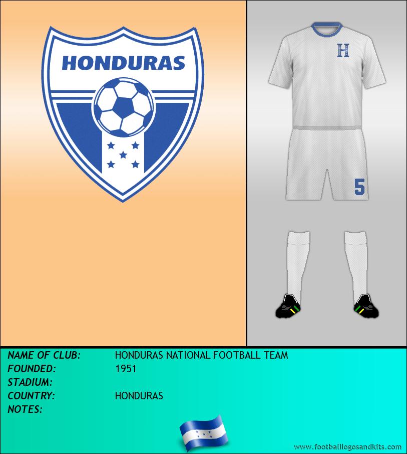 Logo of SELECCIÓN DE HONDURAS