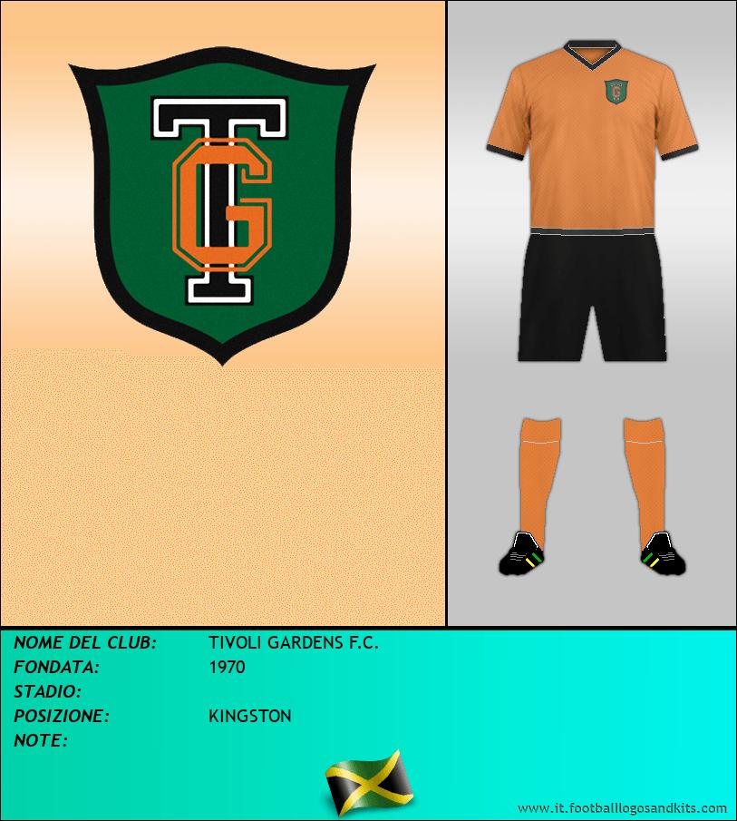 Logo di TIVOLI GARDENS F.C.