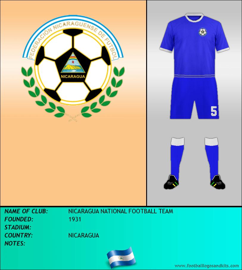 Logo of SELECCIÓN DE NICARAGUA