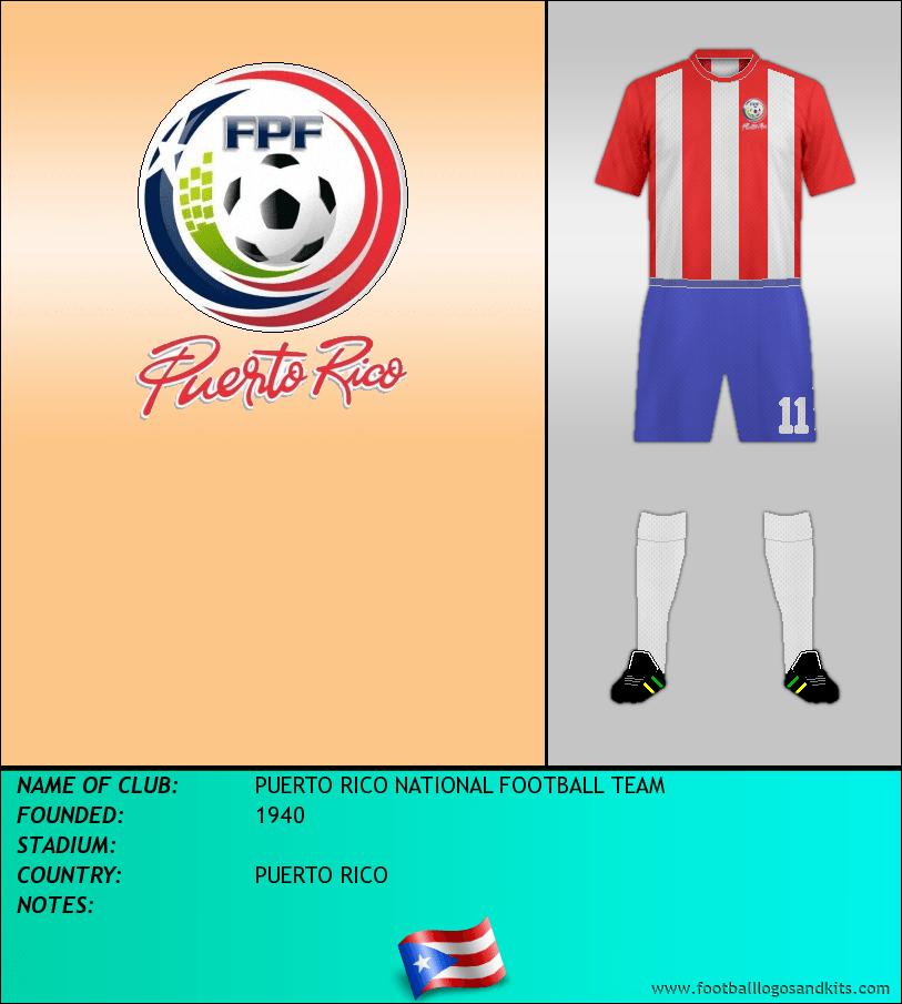 Logo of SELECCIÓN DE PUERTO RICO