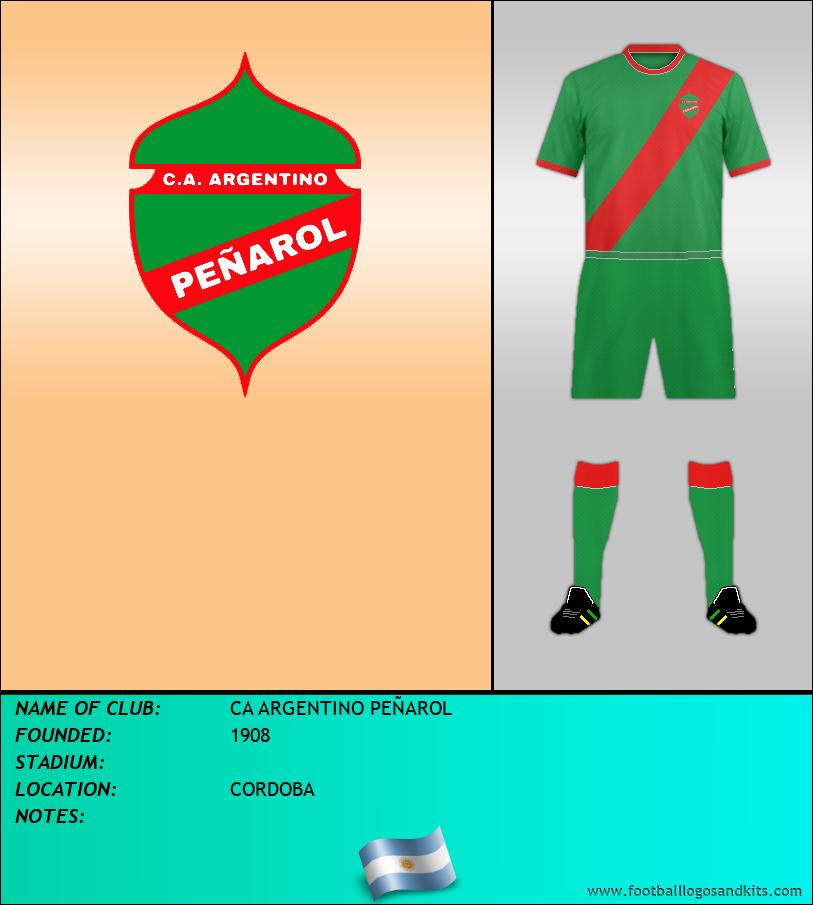 Logo of CA ARGENTINO PEÑAROL