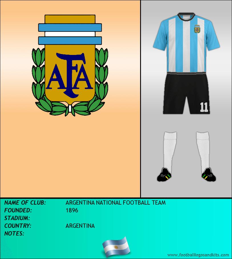 Logo of SELECCIÓN ARGENTINA
