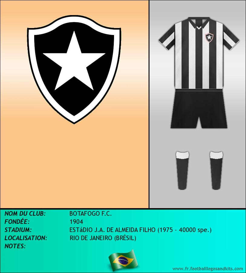 Logo de BOTAFOGO F.C.