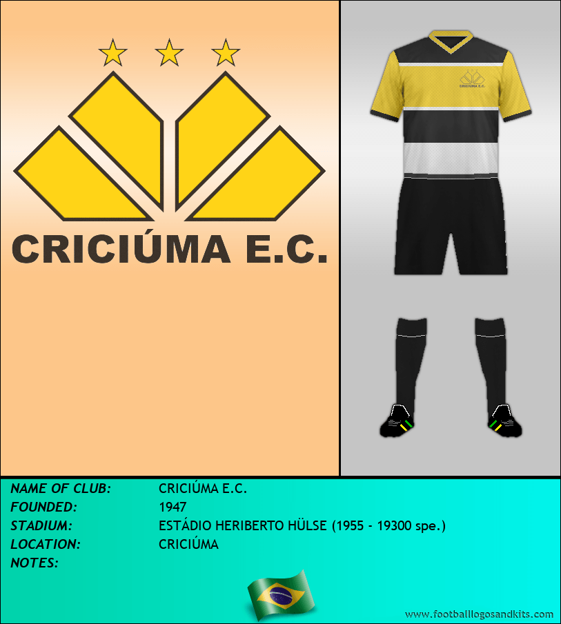 Logo of CRICIÚMA E.C.