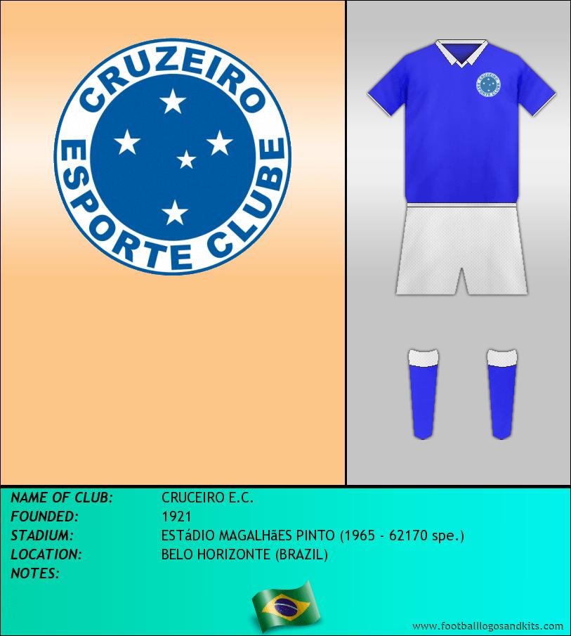 Logo of CRUCEIRO E.C.