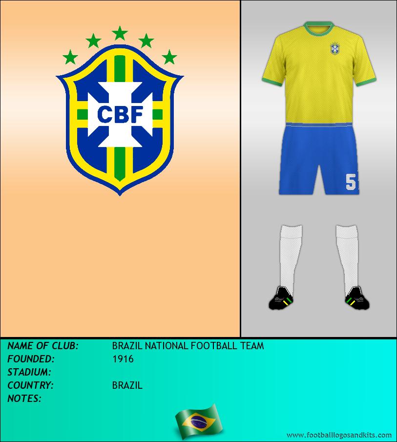 Logo of BRAZIL NATIONAL FOOTBALL TEAM