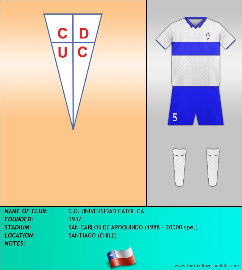 Logo of C.D. UNIVERSIDAD CATOLICA
