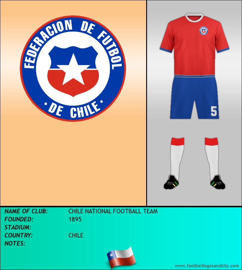 Logo of CHILE NATIONAL FOOTBALL TEAM