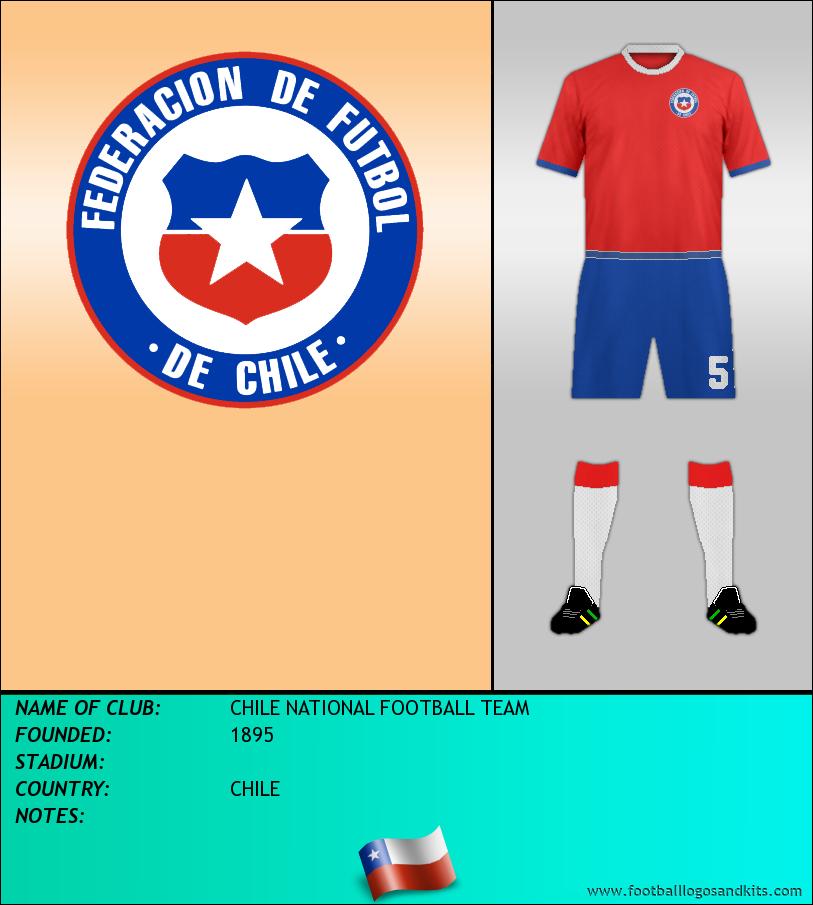 Logo of SELECCIÓN DE CHILE