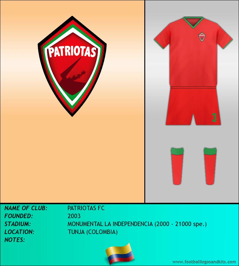 Logo of PATRIOTAS FC