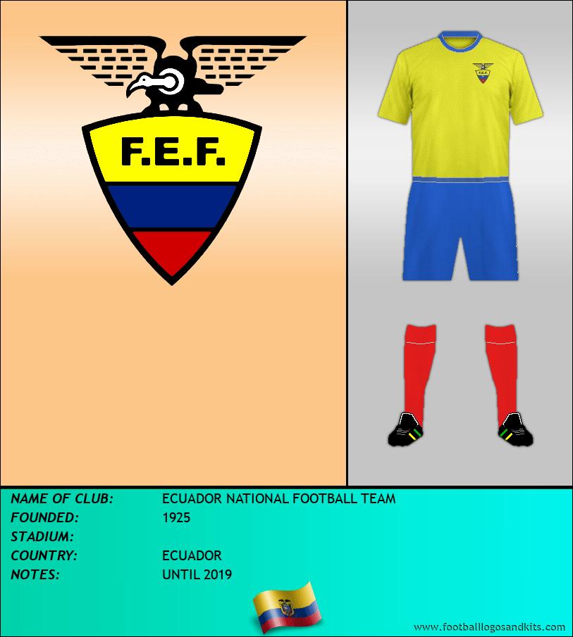 Logo of SELECCIÓN DE ECUADOR