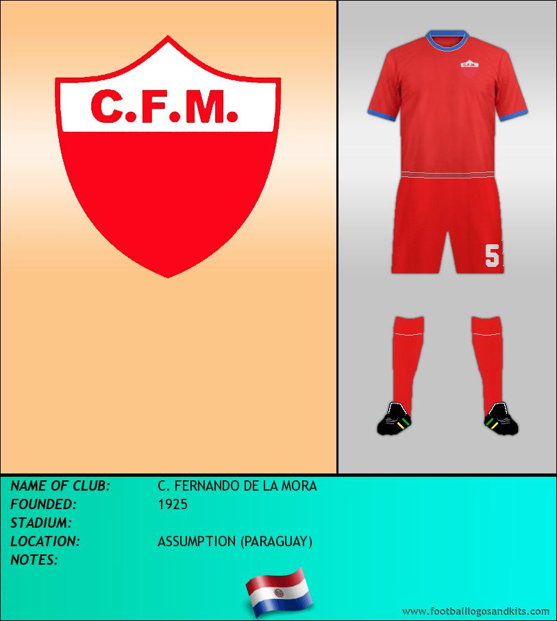 Logo of C. FERNANDO DE LA MORA