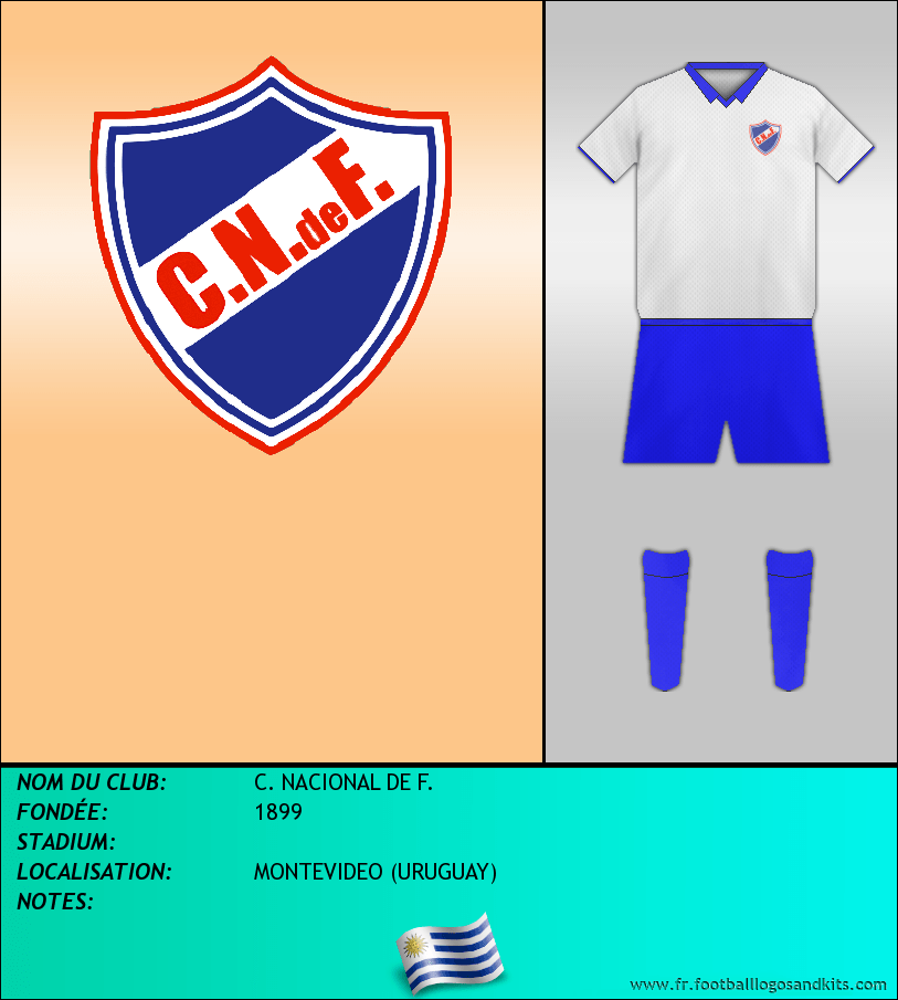 Logo de C. NACIONAL DE F.