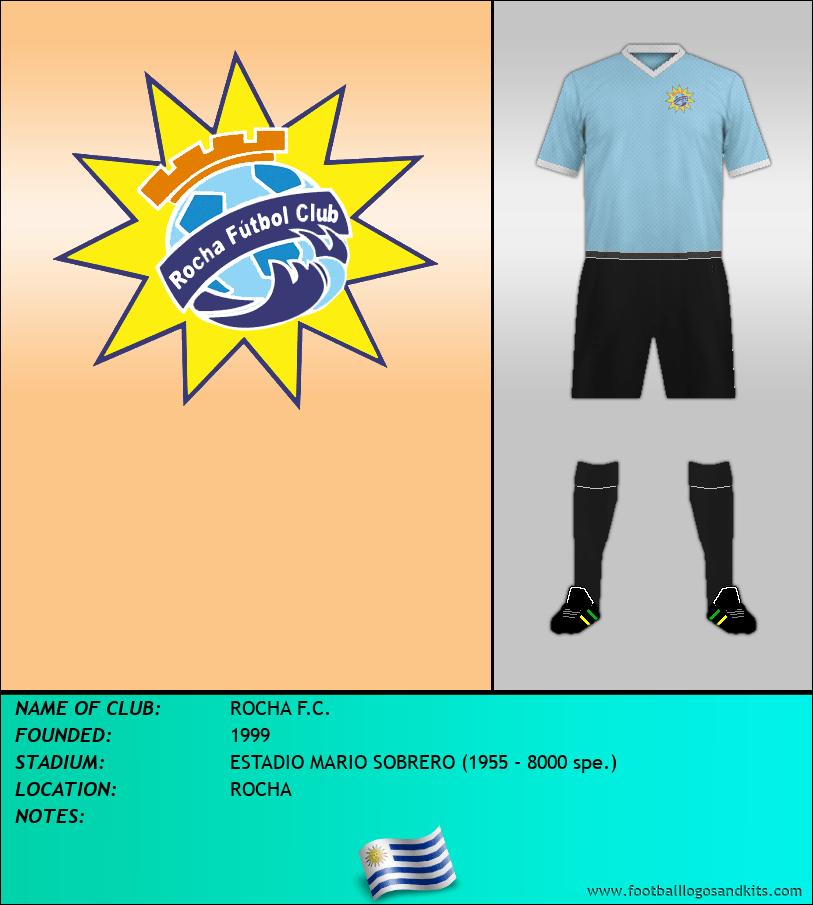 Logo of ROCHA F.C.