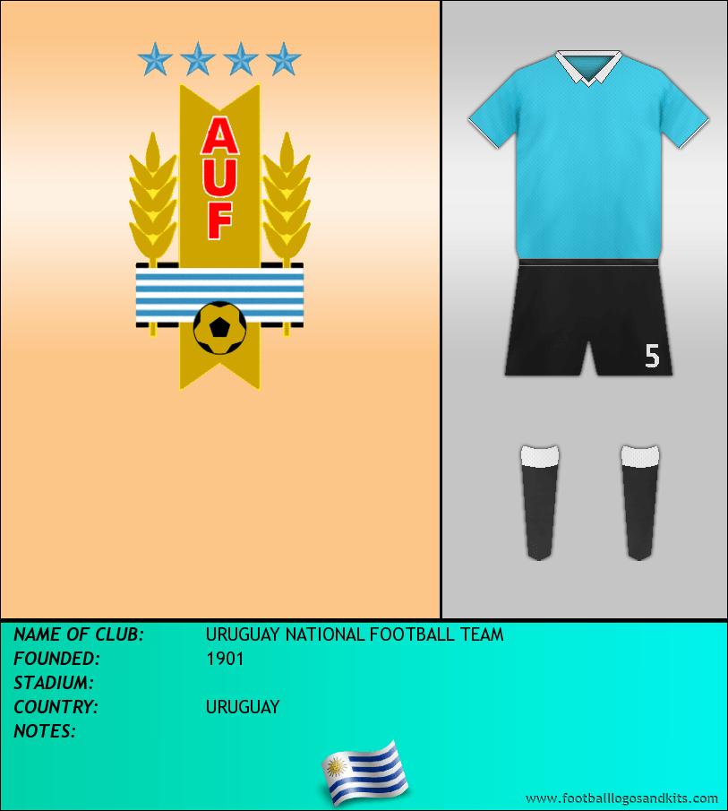 Logo of SELECCIÓN URUGUAYA
