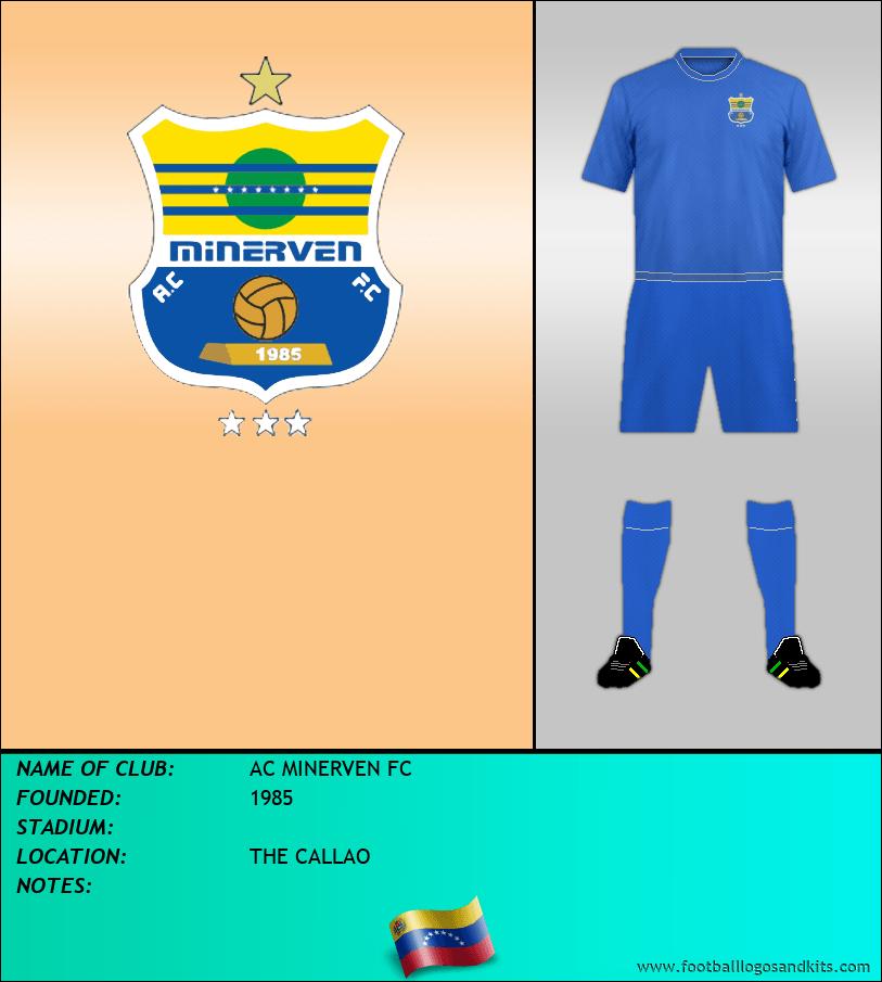 Logo of AC MINERVEN FC