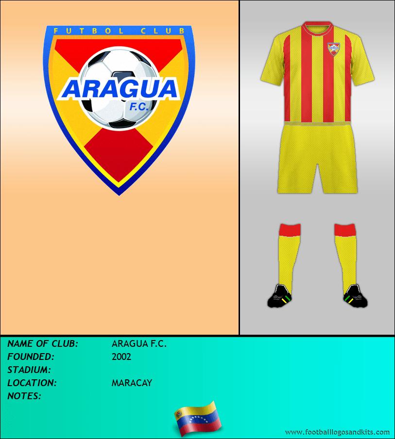 Logo of ARAGUA F.C.