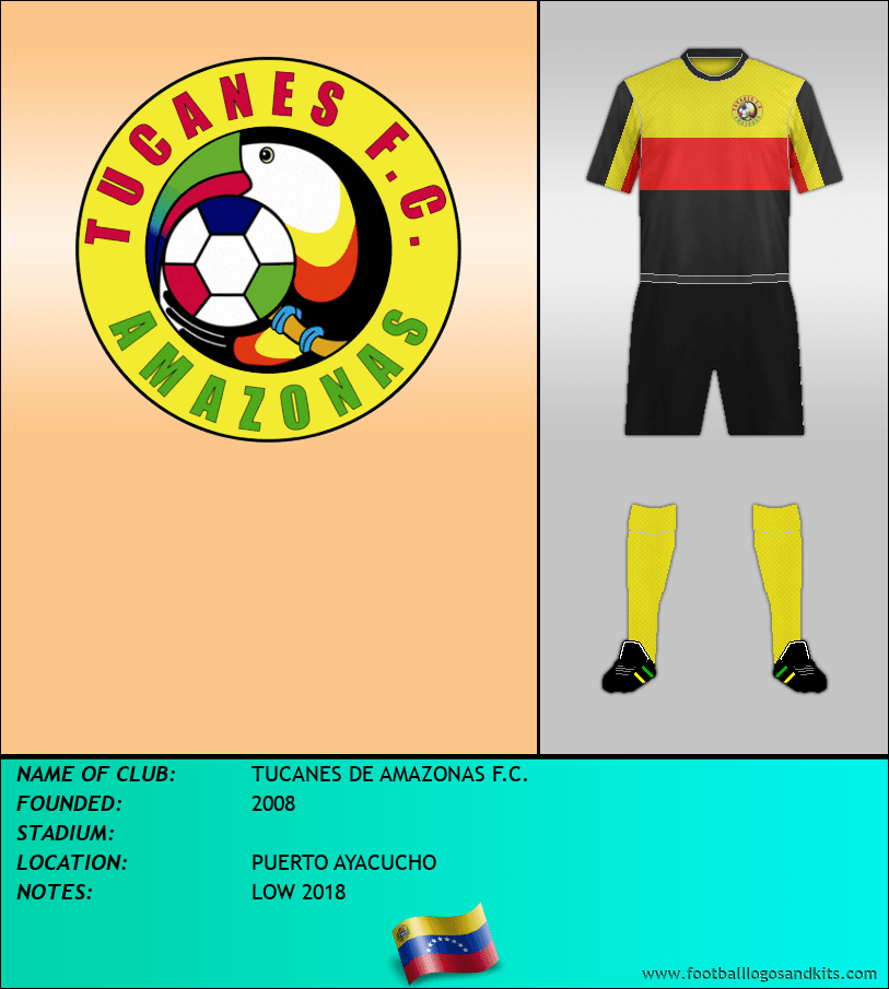 Logo of TUCANES DE AMAZONAS F.C.