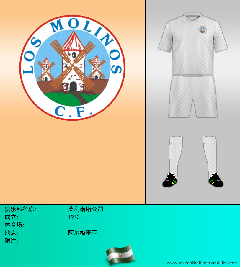 标志莫利诺斯公司
