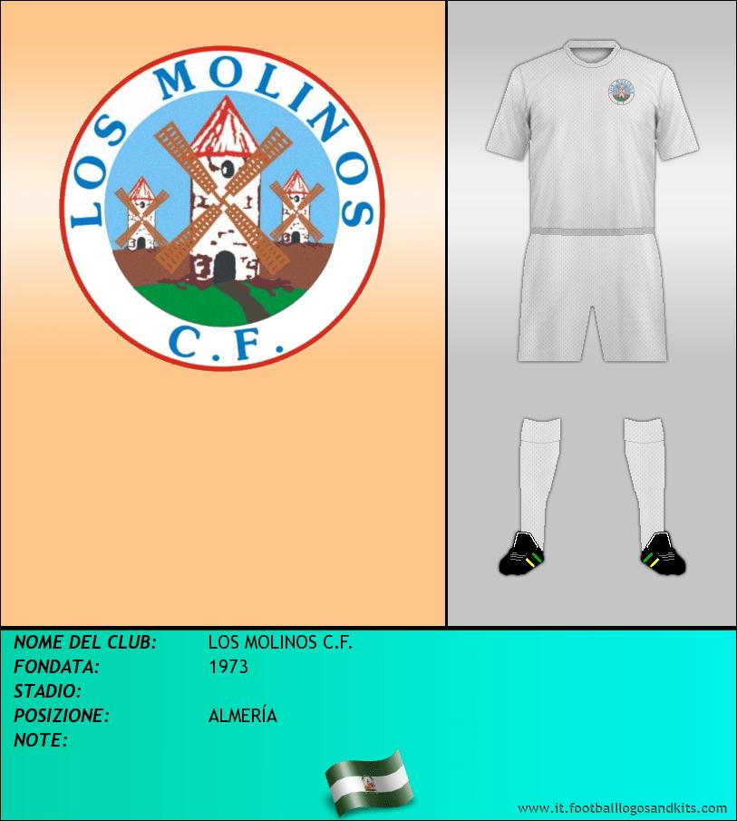 Logo di LOS MOLINOS C.F.