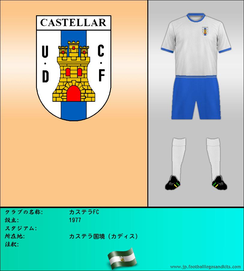 のロゴU.D. カステリャール C. F.