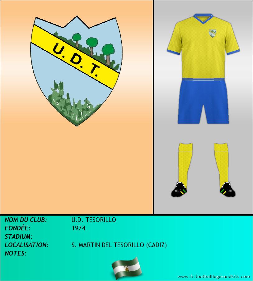 Logo de U.D. TESORILLO