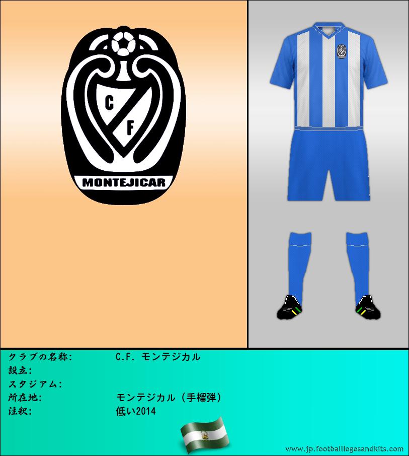 のロゴC. F. MONTEJICAR