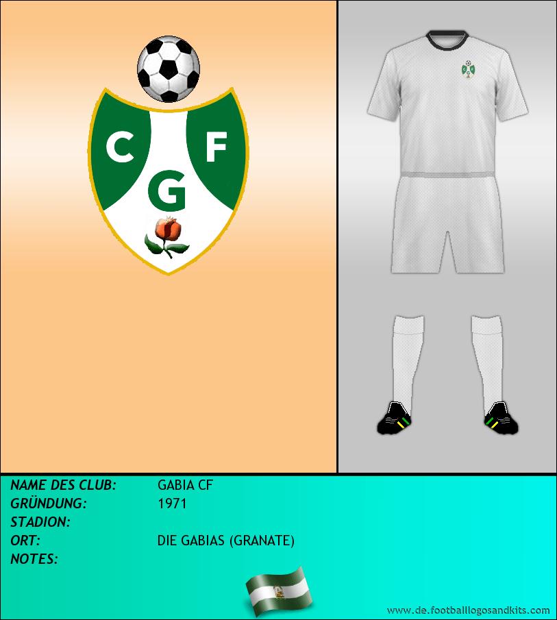 Logo GABIA CF