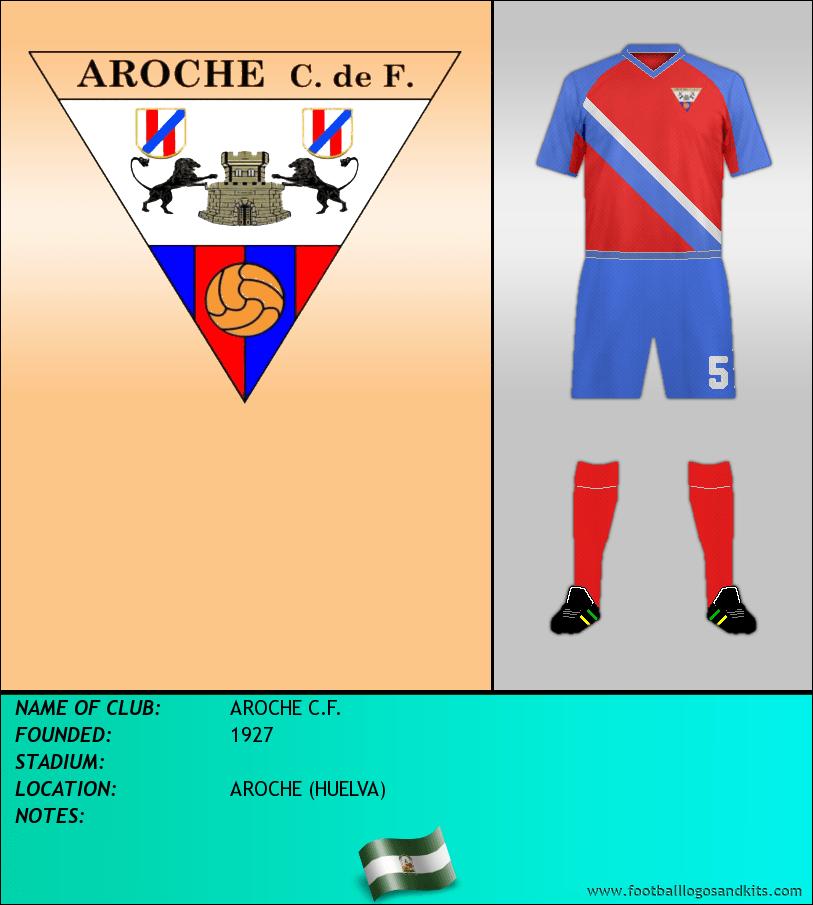 Logo of AROCHE C.F.